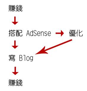blog_adsense1.png